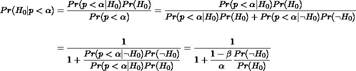 "\begin{align*} % the ""starred"" equation environments produce no equation numbers Pr(H_0 | p<\alpha) &= \frac{Pr(p<\alpha | H_0)Pr(H_0)}{Pr(p<\alpha)} = \frac{Pr(p<\alpha | H_0)Pr(H_0)}{Pr(p<\alpha | H_0)Pr(H_0) + Pr(p<\alpha | \neg H_0)Pr(\neg H_0)} \\  & \\ &= \dfrac{1}{1 + \dfrac{Pr(p<\alpha | \neg H_0)Pr(\neg H_0)}{Pr(p<\alpha | H_0)Pr(H_0)} } = \dfrac{1}{1 + \dfrac{1-\beta}{\alpha} \dfrac{Pr(\neg H_0)}{ Pr(H_0)} } \end{align*}"
